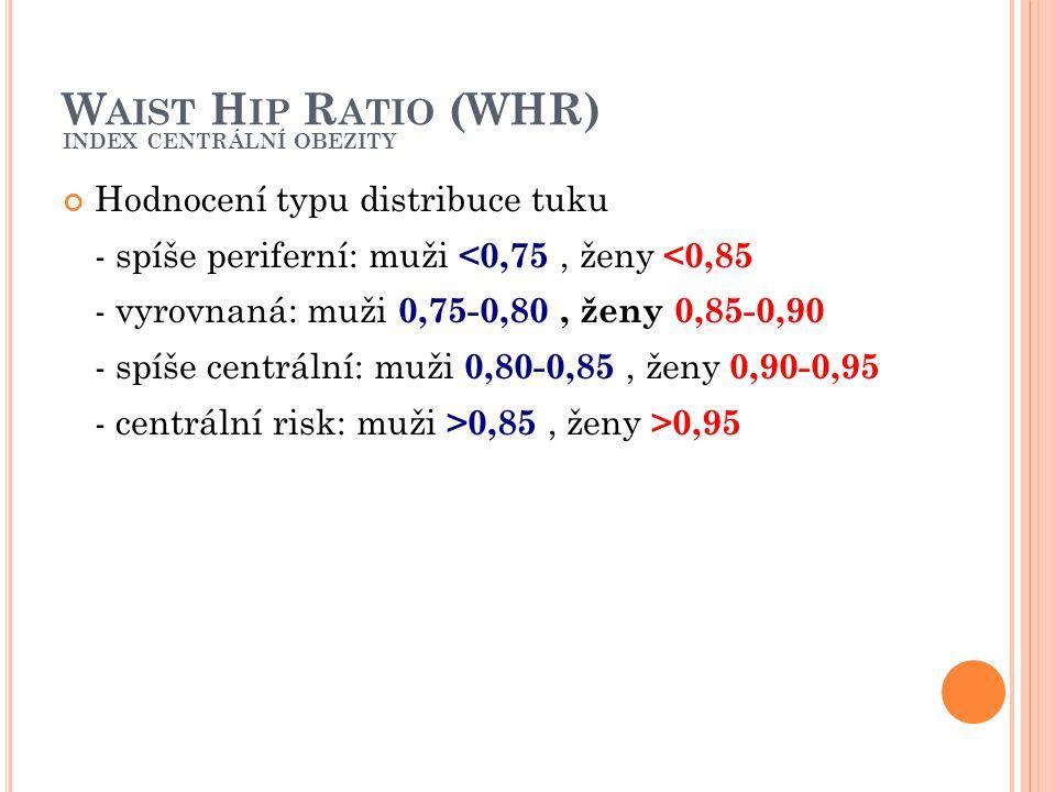 W AIST H IP R ATIO (WHR) INDEX CENTRÁLNÍ OBEZITY Hodnocení typu distribuce tuku - spíše periferní: muži 0,85, ženy >0,95
