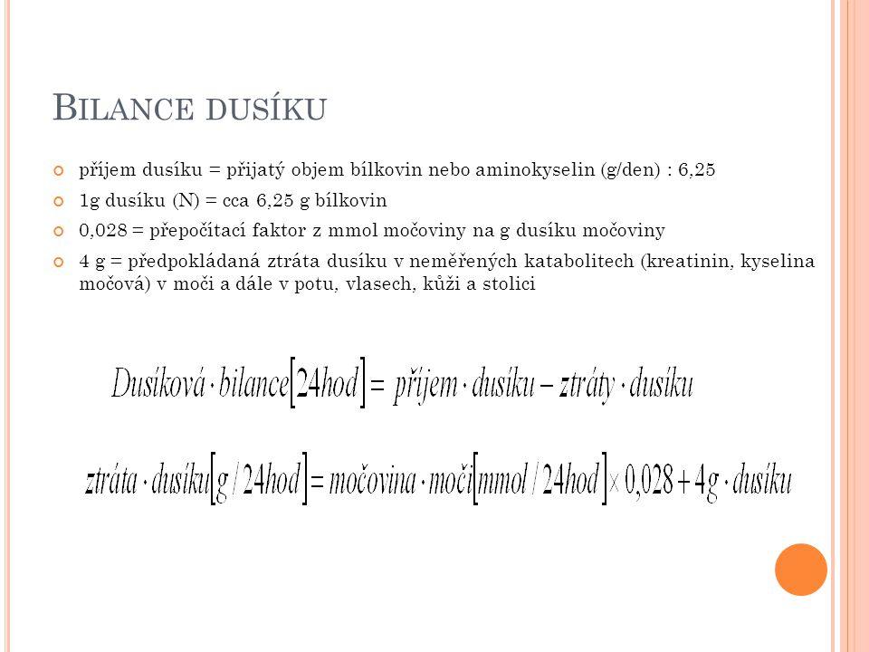 B ILANCE DUSÍKU příjem dusíku = přijatý objem bílkovin nebo aminokyselin (g/den) : 6,25 1g dusíku (N) = cca 6,25 g bílkovin 0,028 = přepočítací faktor