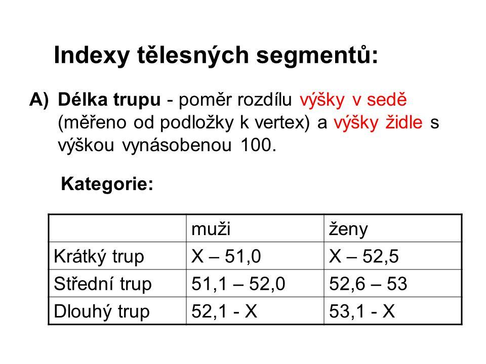 Indexy tělesných segmentů: A)Délka trupu - poměr rozdílu výšky v sedě (měřeno od podložky k vertex) a výšky židle s výškou vynásobenou 100.