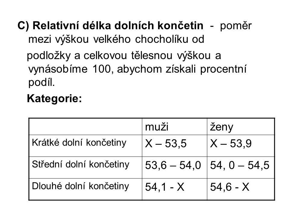 D)Relativní šířka ramen - poměr mezi šířkou ramen (biakromální šířka) a celkovou tělesnou výškou a vynásobené 100.