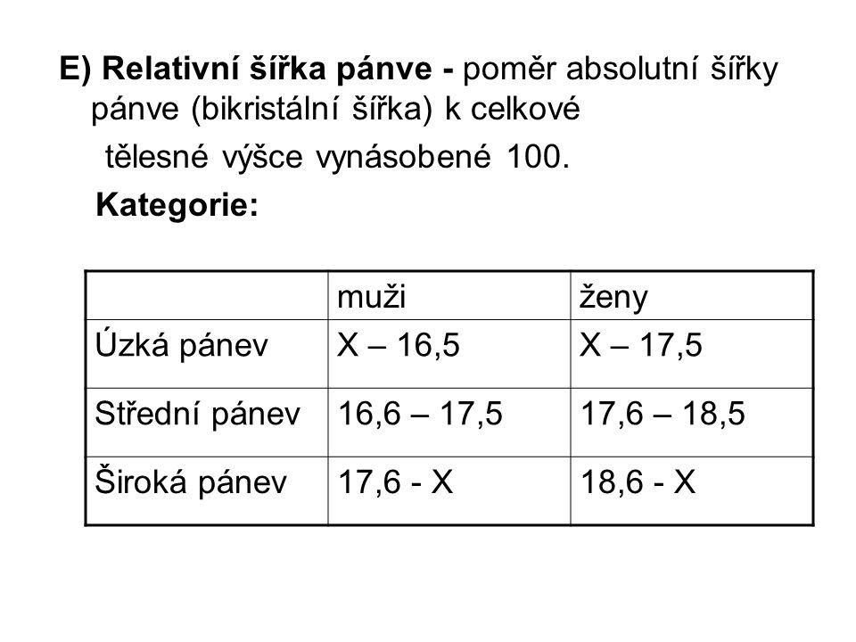 E) Relativní šířka pánve - poměr absolutní šířky pánve (bikristální šířka) k celkové tělesné výšce vynásobené 100.