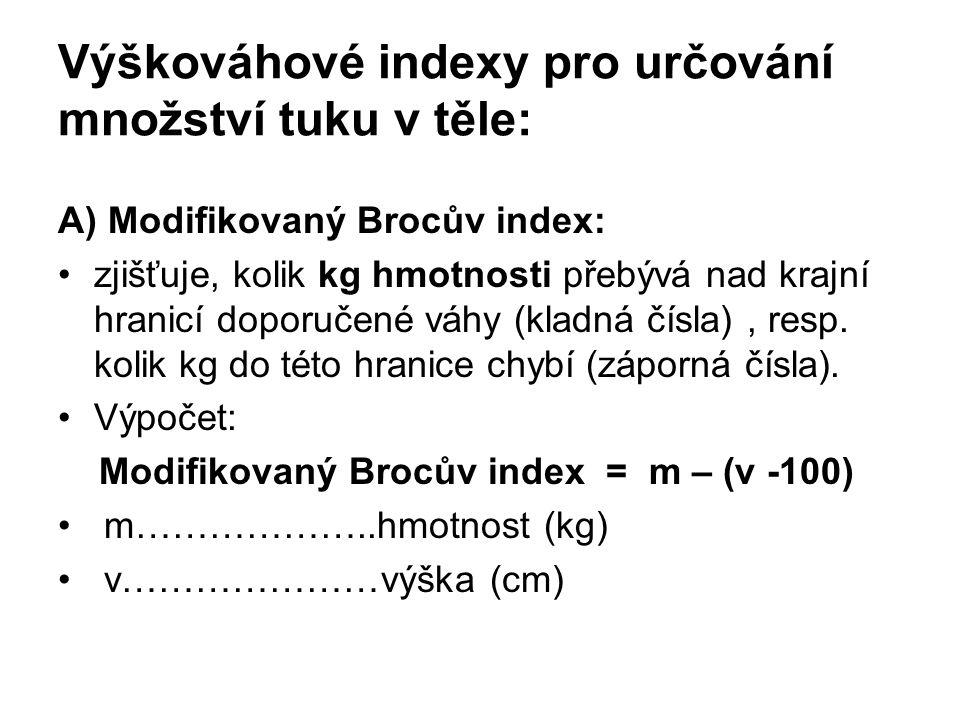 Výškováhové indexy pro určování množství tuku v těle: A) Modifikovaný Brocův index: zjišťuje, kolik kg hmotnosti přebývá nad krajní hranicí doporučené váhy (kladná čísla), resp.
