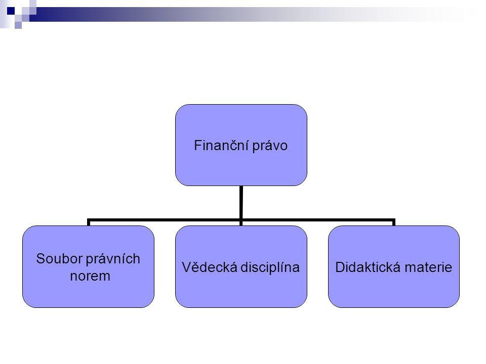FP - definice výseče Specifický soubor právních norem naplňující odvětvotvorná kriteria, která jej oddělují od jiných výsečí právního řádu – jiných odvětví Soubor právních norem regulujících peněžní systém daného státu a materiální základ jeho fungování Soubor právních norem regulujících veřejnou finanční činnost
