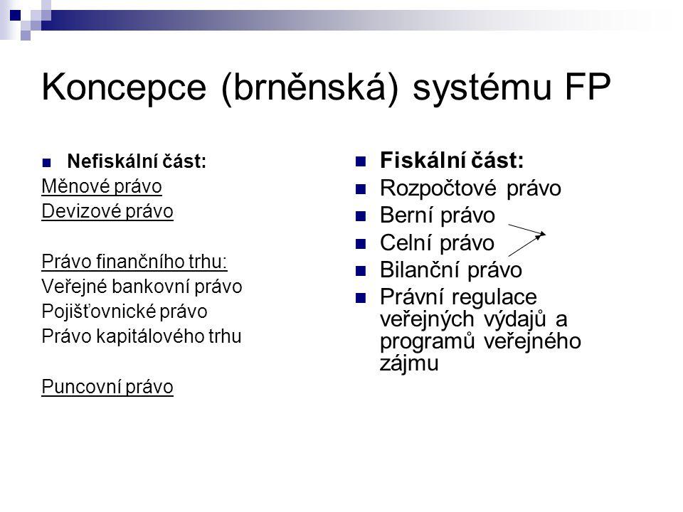 Koncepce (brněnská) systému FP Nefiskální část: Měnové právo Devizové právo Právo finančního trhu: Veřejné bankovní právo Pojišťovnické právo Právo ka