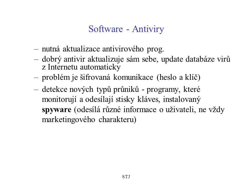 STJ Software - Antiviry –nutná aktualizace antivirového prog.