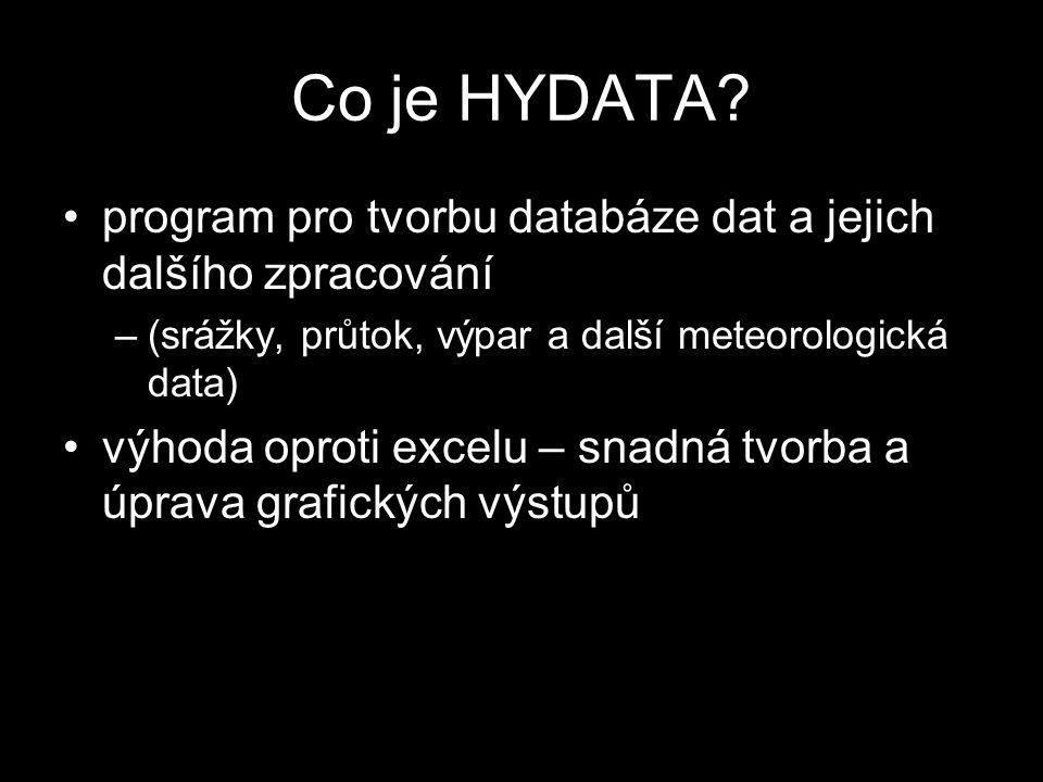 Jak z programem pracovat Založení stanice Definice datových sérií Příprava a import dat Další práce s daty – tvorba grafických výstupů