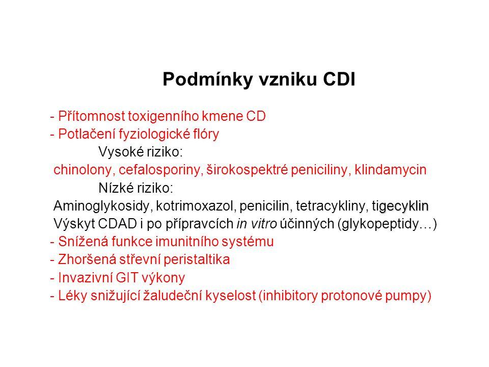 Podmínky vzniku CDI - Přítomnost toxigenního kmene CD - Potlačení fyziologické flóry Vysoké riziko: chinolony, cefalosporiny, širokospektré peniciliny