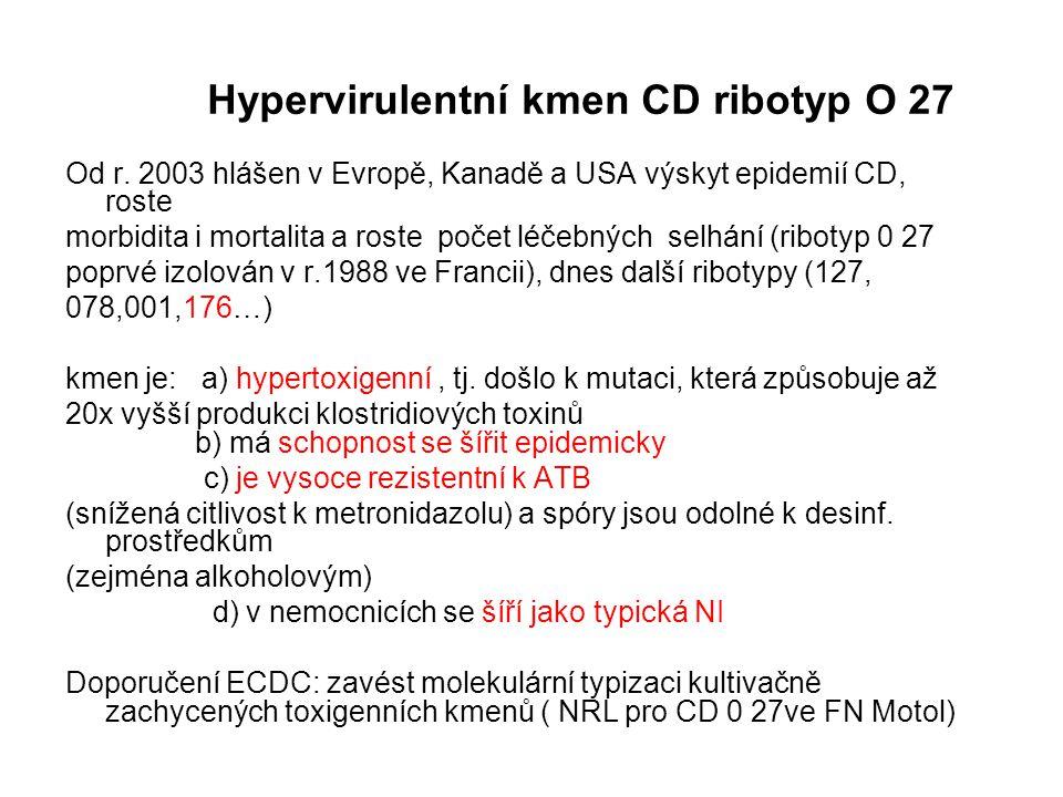 Hypervirulentní kmen CD ribotyp O 27 Od r. 2003 hlášen v Evropě, Kanadě a USA výskyt epidemií CD, roste morbidita i mortalita a roste počet léčebných