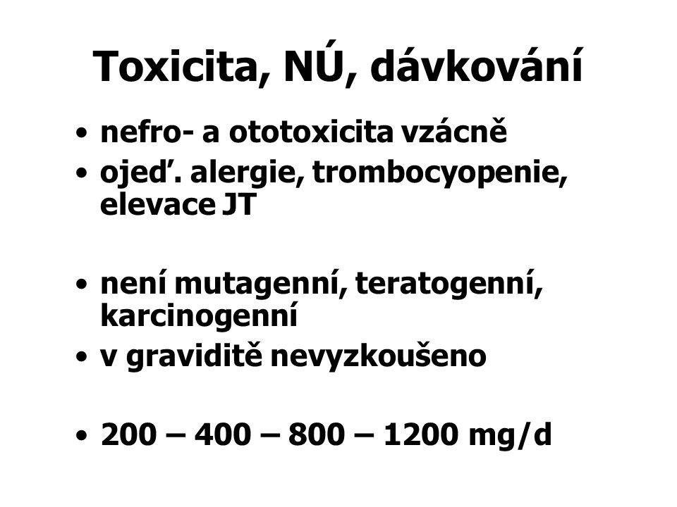 Toxicita, NÚ, dávkování nefro- a ototoxicita vzácně ojeď. alergie, trombocyopenie, elevace JT není mutagenní, teratogenní, karcinogenní v graviditě ne