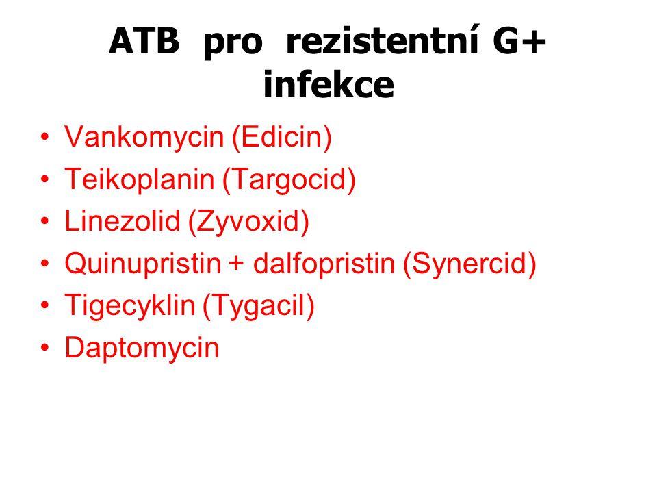 ATB pro rezistentní G+ infekce Vankomycin (Edicin) Teikoplanin (Targocid) Linezolid (Zyvoxid) Quinupristin + dalfopristin (Synercid) Tigecyklin (Tygac