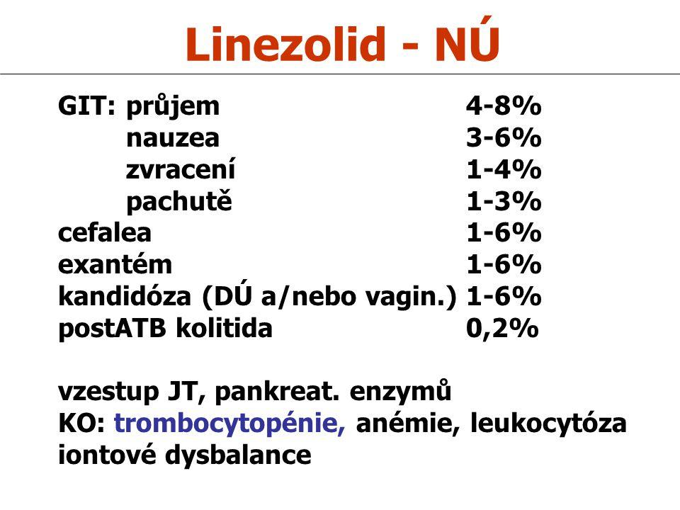 Linezolid - NÚ GIT:průjem4-8% nauzea3-6% zvracení1-4% pachutě1-3% cefalea1-6% exantém1-6% kandidóza (DÚ a/nebo vagin.)1-6% postATB kolitida0,2% vzestu