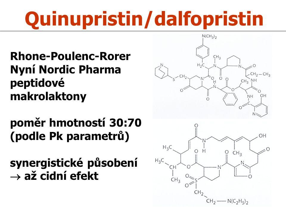 Quinupristin/dalfopristin Rhone-Poulenc-Rorer Nyní Nordic Pharma peptidové makrolaktony poměr hmotností 30:70 (podle Pk parametrů) synergistické působ