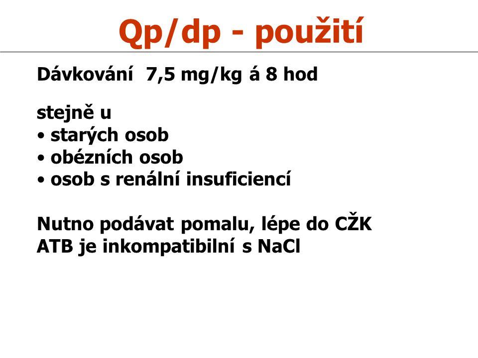 Qp/dp - použití Dávkování 7,5 mg/kg á 8 hod stejně u starých osob obézních osob osob s renální insuficiencí Nutno podávat pomalu, lépe do CŽK ATB je i