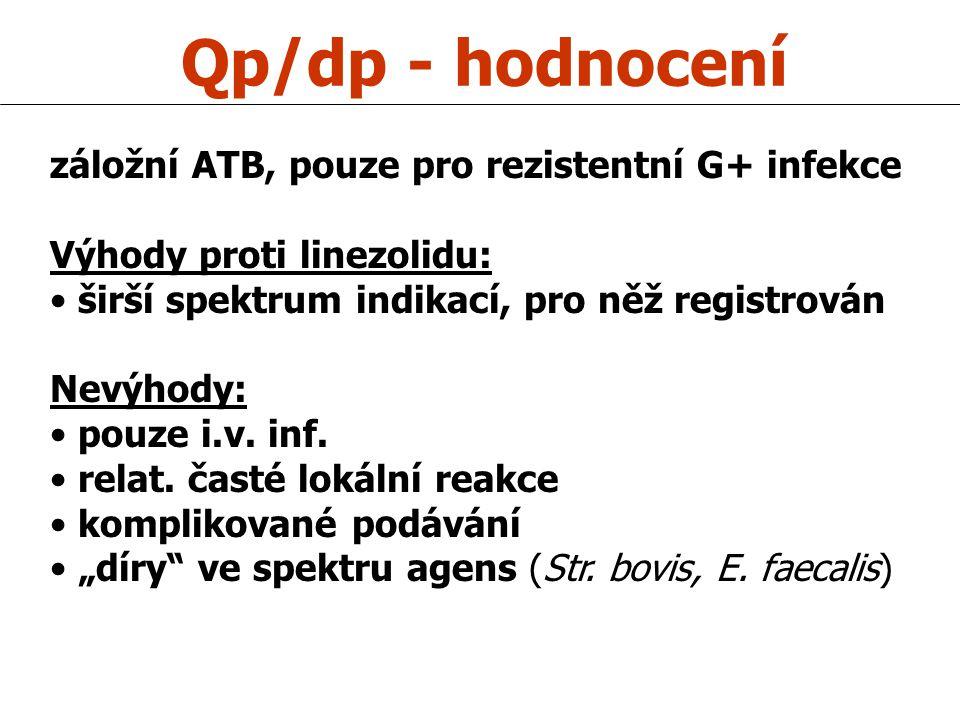 Qp/dp - hodnocení záložní ATB, pouze pro rezistentní G+ infekce Výhody proti linezolidu: širší spektrum indikací, pro něž registrován Nevýhody: pouze