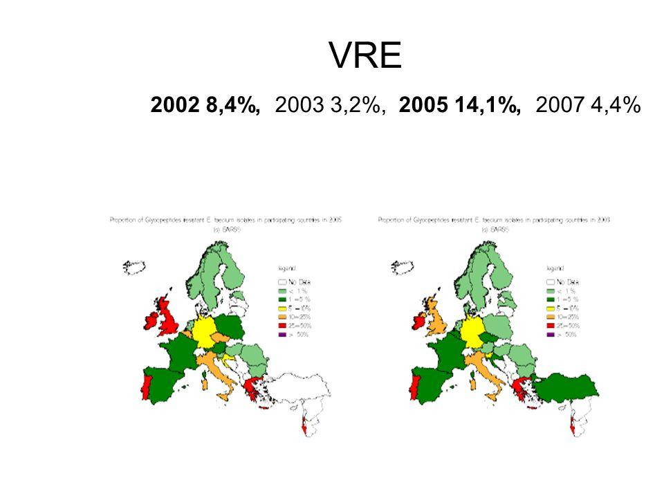 VRE 2002 8,4%, 2003 3,2%, 2005 14,1%, 2007 4,4%