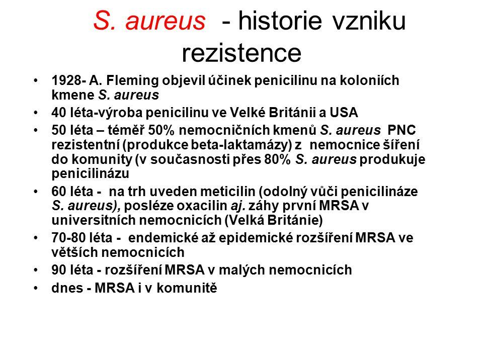 S. aureus - historie vzniku rezistence 1928- A. Fleming objevil účinek penicilinu na koloniích kmene S. aureus 40 léta-výroba penicilinu ve Velké Brit