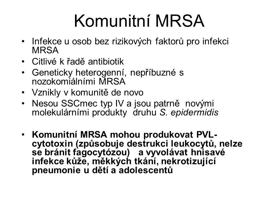 Komunitní MRSA Infekce u osob bez rizikových faktorů pro infekci MRSA Citlivé k řadě antibiotik Geneticky heterogenní, nepříbuzné s nozokomiálními MRS