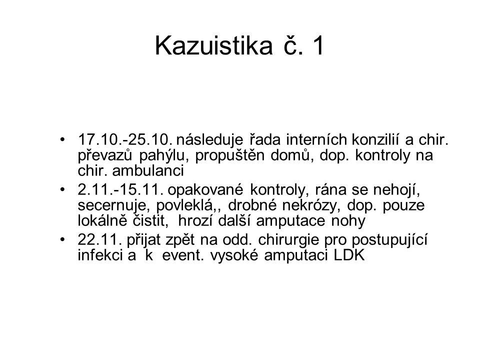 Kazuistika č. 1 17.10.-25.10. následuje řada interních konzilií a chir. převazů pahýlu, propuštěn domů, dop. kontroly na chir. ambulanci 2.11.-15.11.