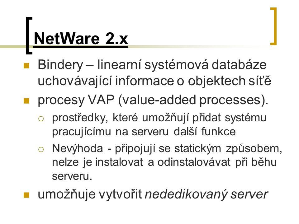 NetWare 2.x Bindery – linearní systémová databáze uchovávající informace o objektech síťě procesy VAP (value-added processes).  prostředky, které umo