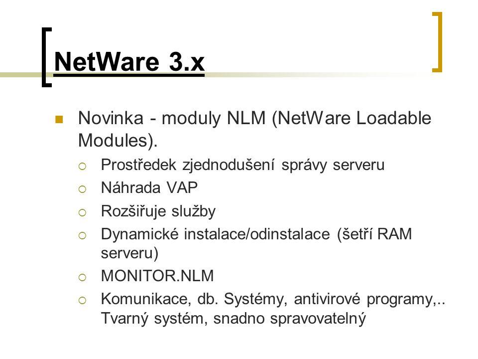 NetWare 3.x Novinka - moduly NLM (NetWare Loadable Modules).  Prostředek zjednodušení správy serveru  Náhrada VAP  Rozšiřuje služby  Dynamické ins