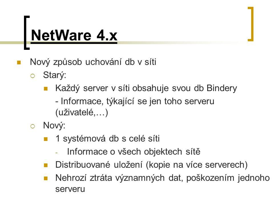 NetWare 4.x Nový způsob uchování db v síti  Starý: Každý server v síti obsahuje svou db Bindery - Informace, týkající se jen toho serveru (uživatelé,