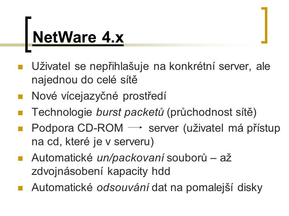 NetWare 4.x Uživatel se nepřihlašuje na konkrétní server, ale najednou do celé sítě Nové vícejazyčné prostředí Technologie burst packetů (průchodnost