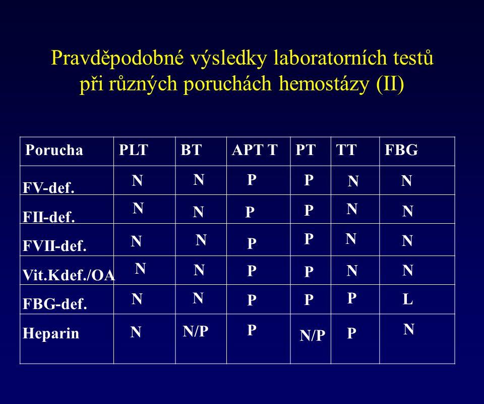 PoruchaPLTBTAPT TPTTTFBG Pravděpodobné výsledky laboratorních testů při různých poruchách hemostázy (II) FV-def. FII-def. FVII-def. Vit.Kdef./OA FBG-d