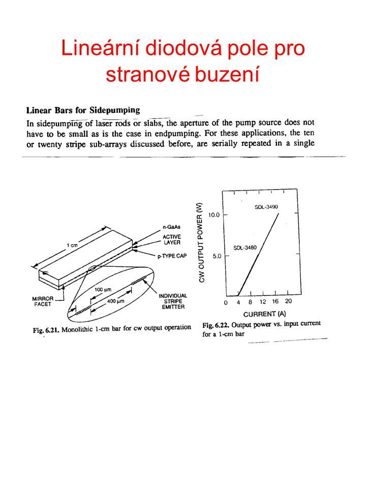 Lineární diodová pole pro stranové buzení