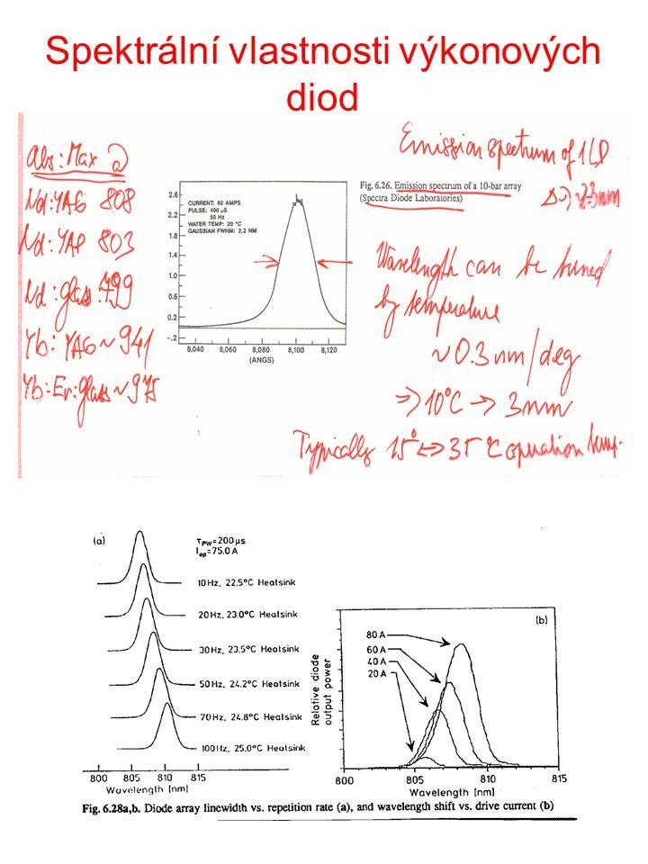 Spektrální vlastnosti výkonových diod