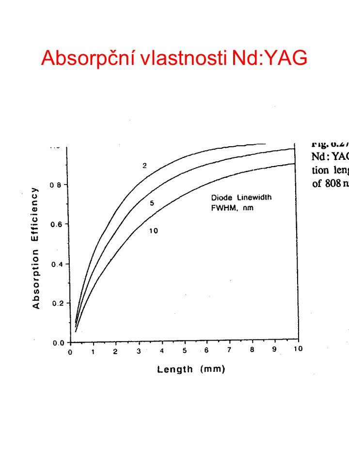 Absorpční vlastnosti Nd:YAG