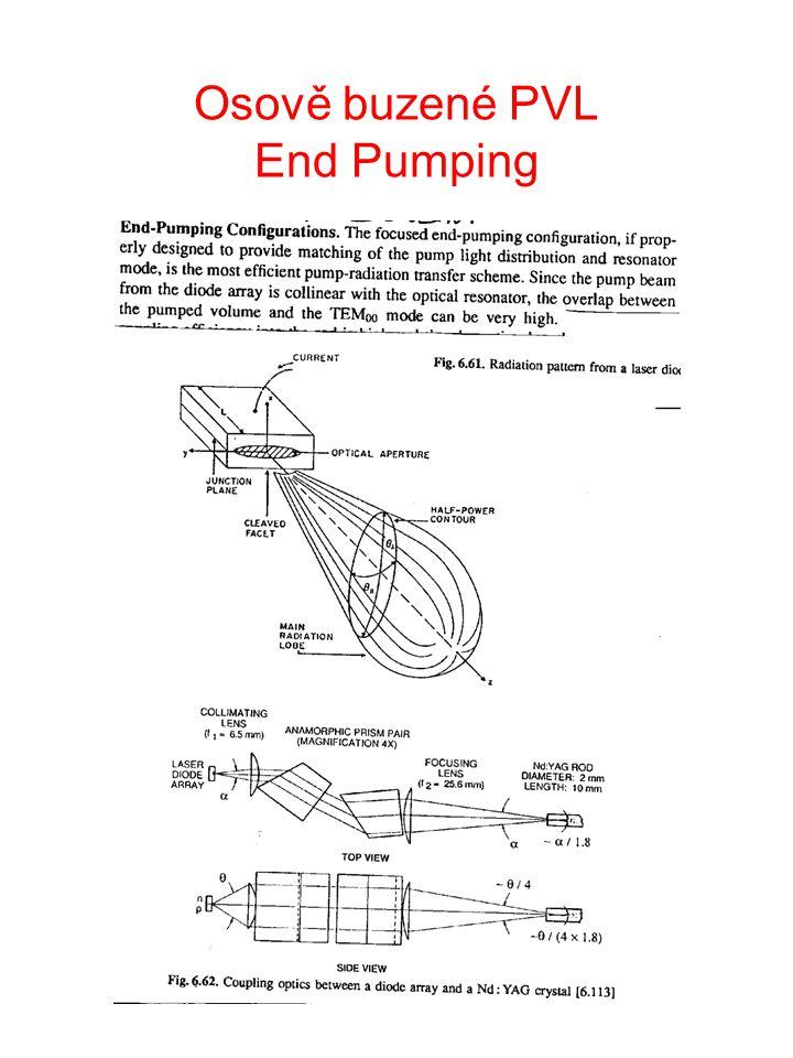 Osově buzené PVL End Pumping