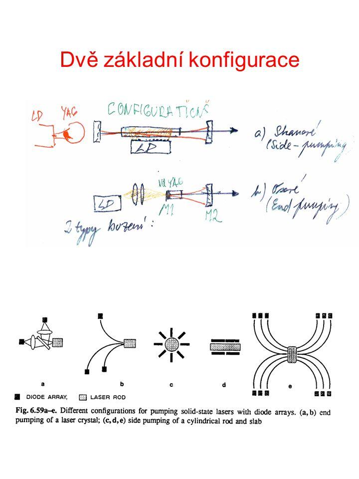 Laser s interní generací druhé harmonické