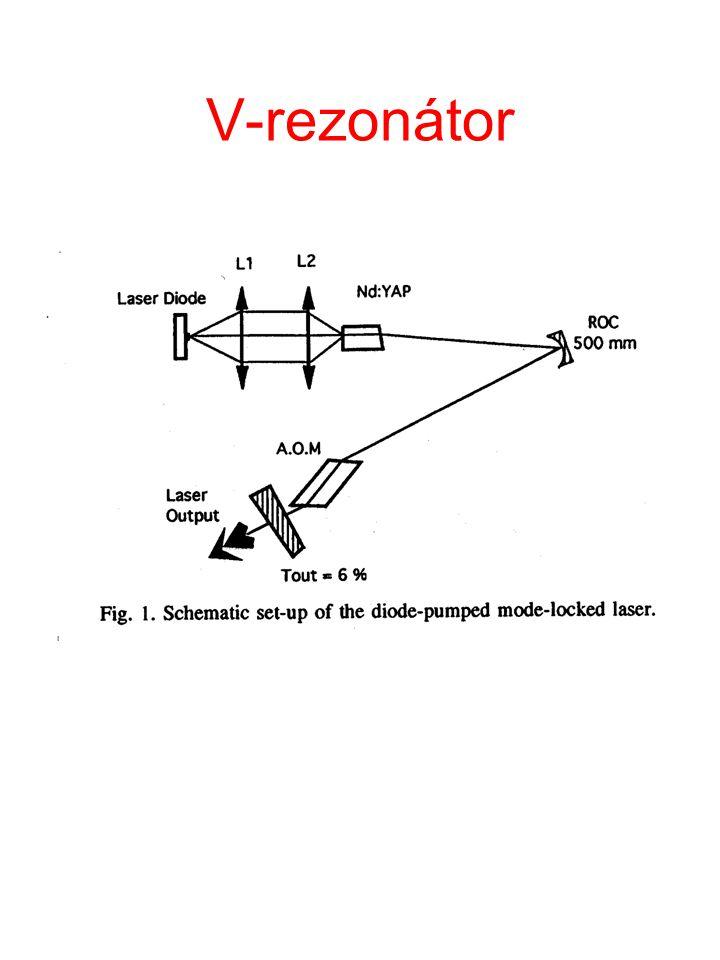 V-rezonátor