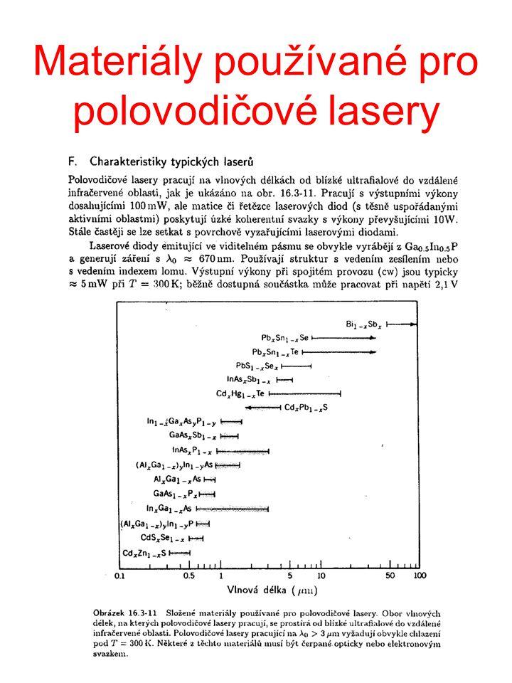 Materiály používané pro polovodičové lasery