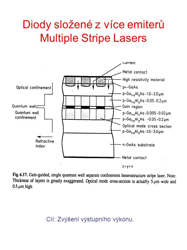 Diodová pole pro koncové buzení laserů