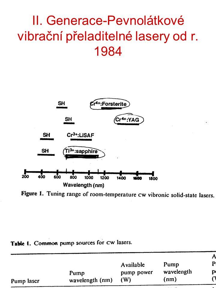 II. Generace-Pevnolátkové vibrační přeladitelné lasery od r. 1984