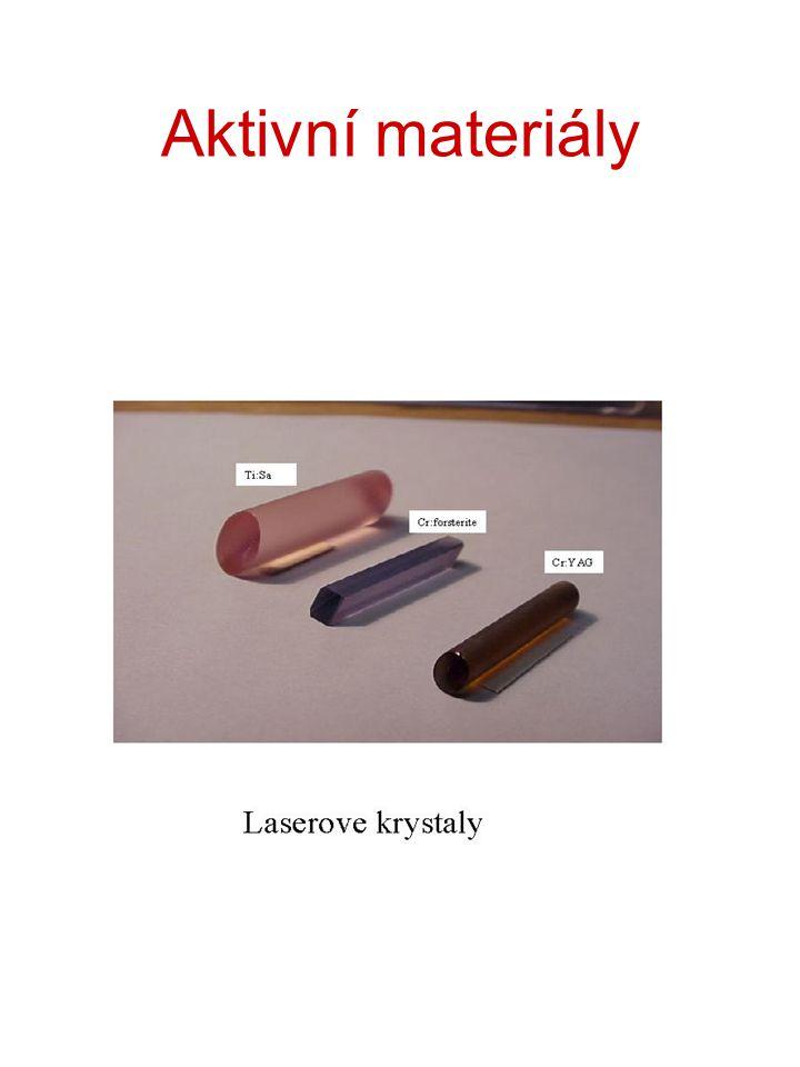 Aktivní materiály