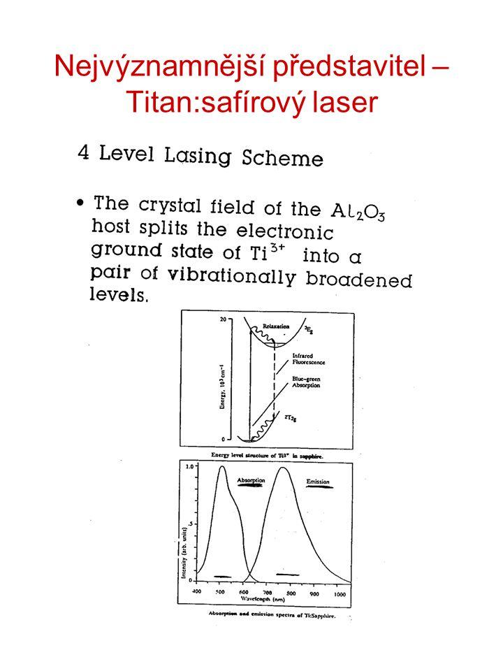 Nejvýznamnější představitel – Titan:safírový laser