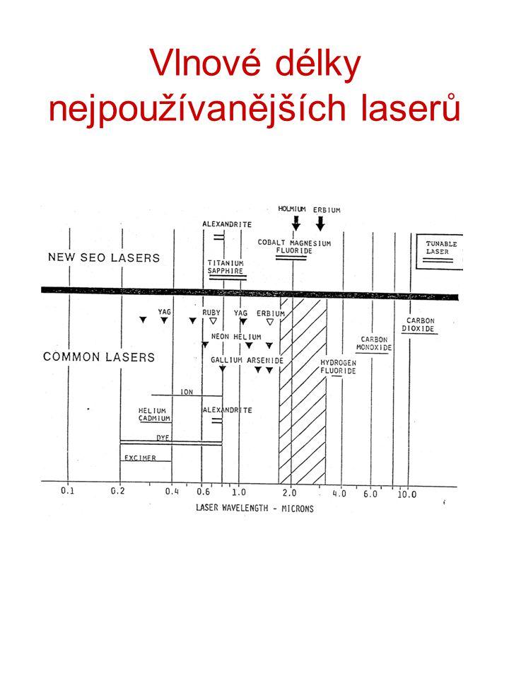 Vlnové délky nejpoužívanějších laserů