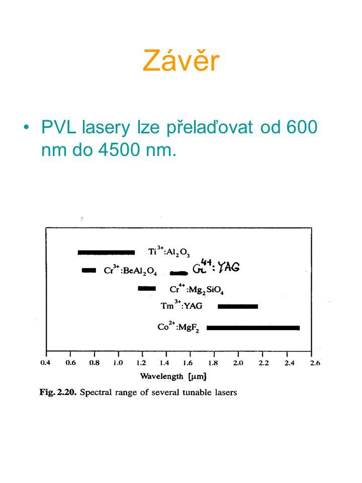 Závěr PVL lasery lze přelaďovat od 600 nm do 4500 nm.