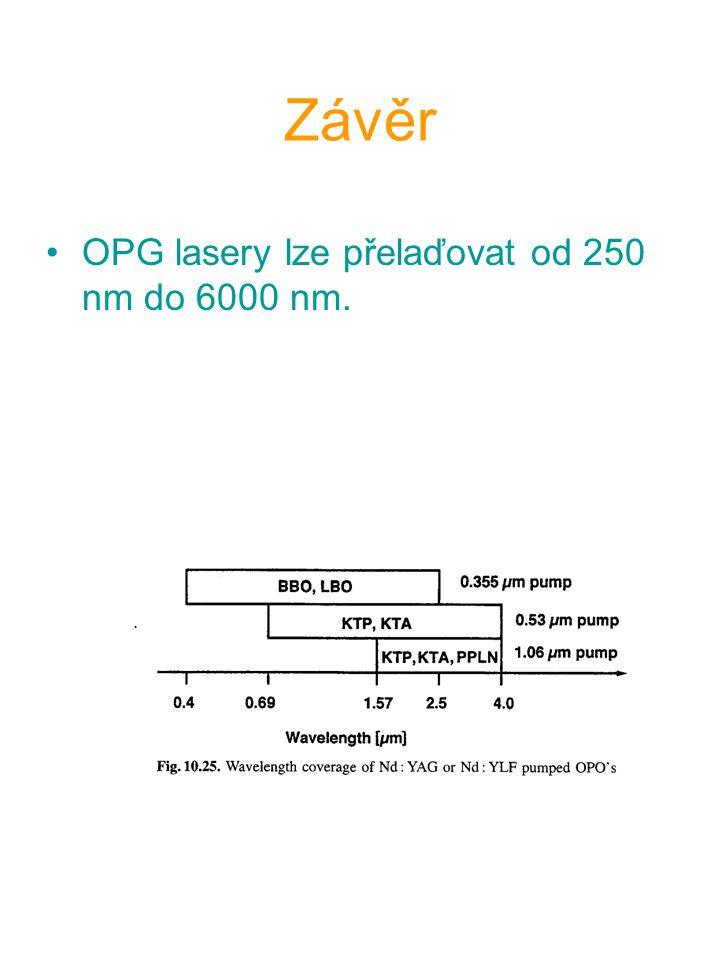 Závěr OPG lasery lze přelaďovat od 250 nm do 6000 nm.