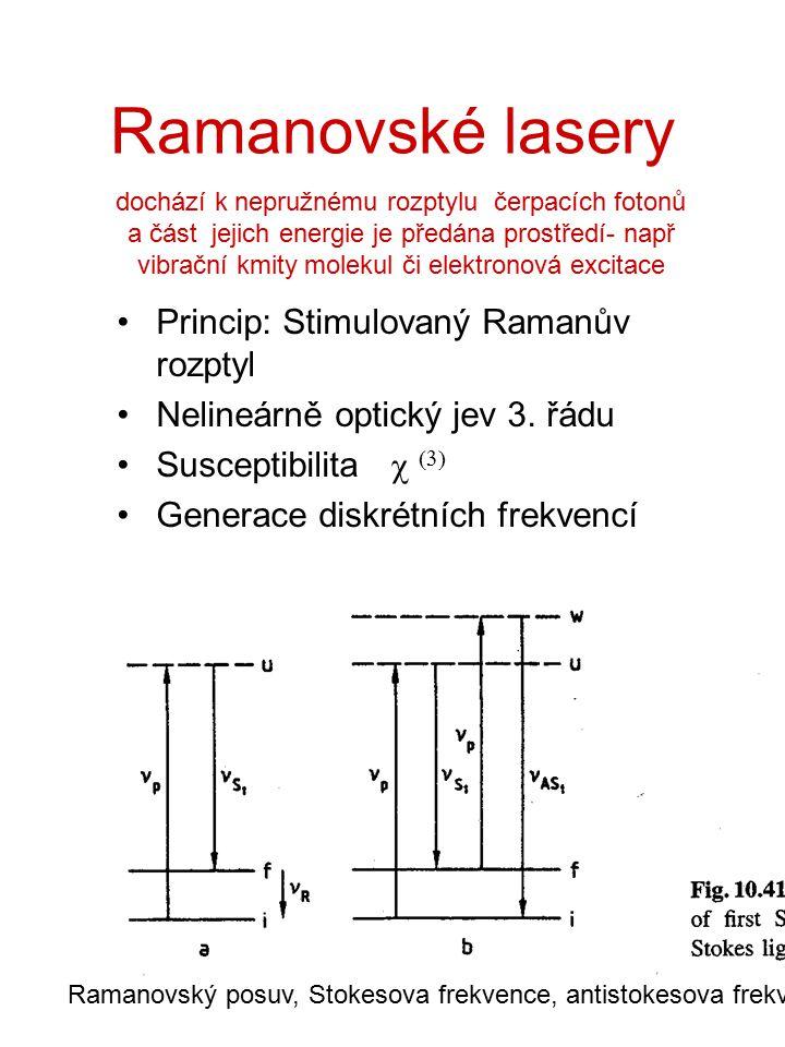 Ramanovské lasery Princip: Stimulovaný Ramanův rozptyl Nelineárně optický jev 3. řádu Susceptibilita   Generace diskrétních frekvencí sStokes, do
