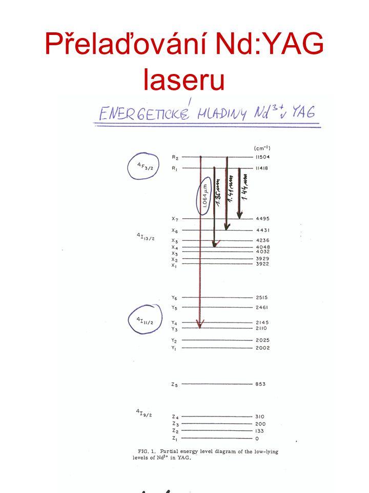 Přelaďování Nd:YAG laseru