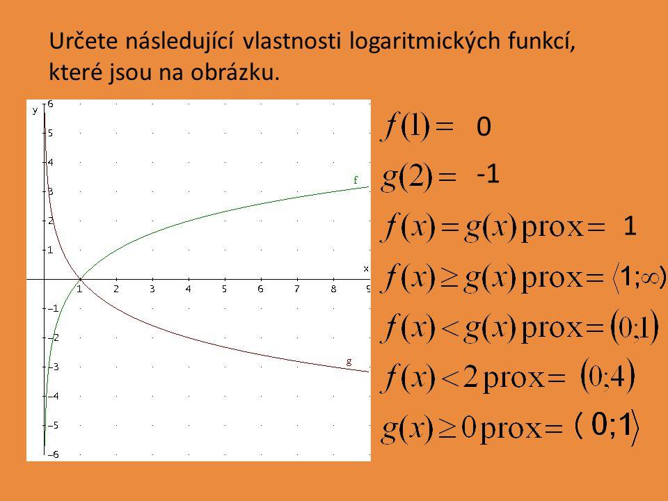 Určete následující vlastnosti logaritmických funkcí, které jsou na obrázku. 0 1