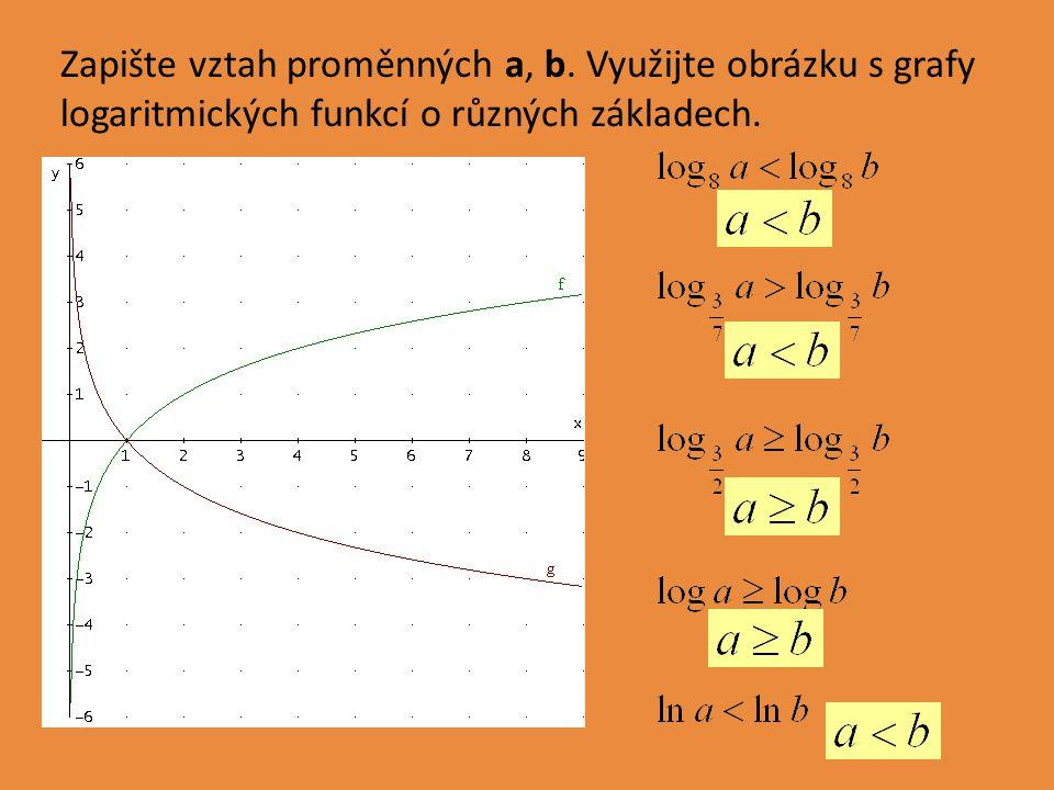 Zapište vztah proměnných a, b. Využijte obrázku s grafy logaritmických funkcí o různých základech.