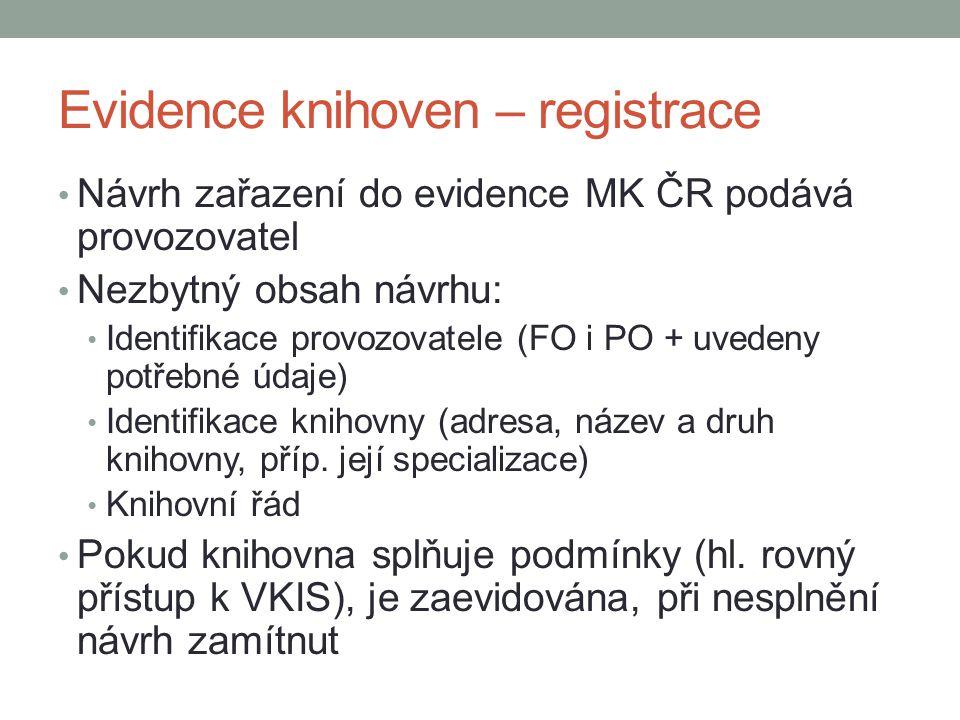Evidence knihoven – registrace Návrh zařazení do evidence MK ČR podává provozovatel Nezbytný obsah návrhu: Identifikace provozovatele (FO i PO + uvede