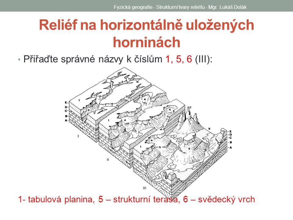 Reliéf na horizontálně uložených horninách Přiřaďte správné názvy k číslům 1, 5, 6 (III): 1- tabulová planina, 5 – strukturní terasa, 6 – svědecký vrc