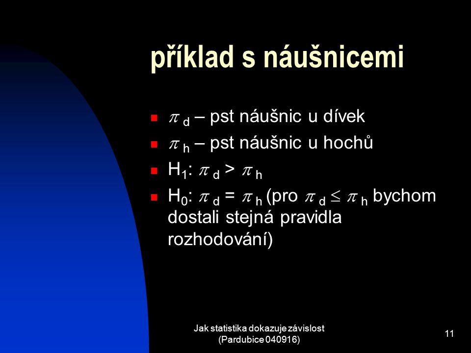 Jak statistika dokazuje závislost (Pardubice 040916) 11 příklad s náušnicemi  d – pst náušnic u dívek  h – pst náušnic u hochů H 1 :  d >  h H 0 :  d =  h (pro  d   h bychom dostali stejná pravidla rozhodování)