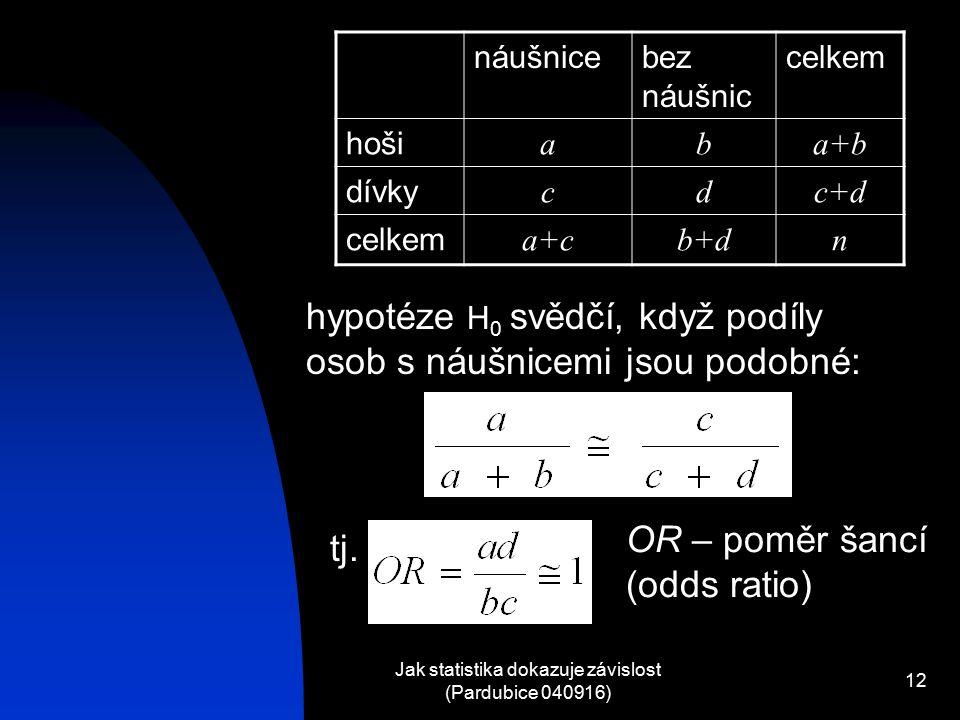 Jak statistika dokazuje závislost (Pardubice 040916) 12 náušnicebez náušnic celkem hoši aba+b dívky cdc+d celkem a+cb+dn hypotéze H 0 svědčí, když podíly osob s náušnicemi jsou podobné: tj.