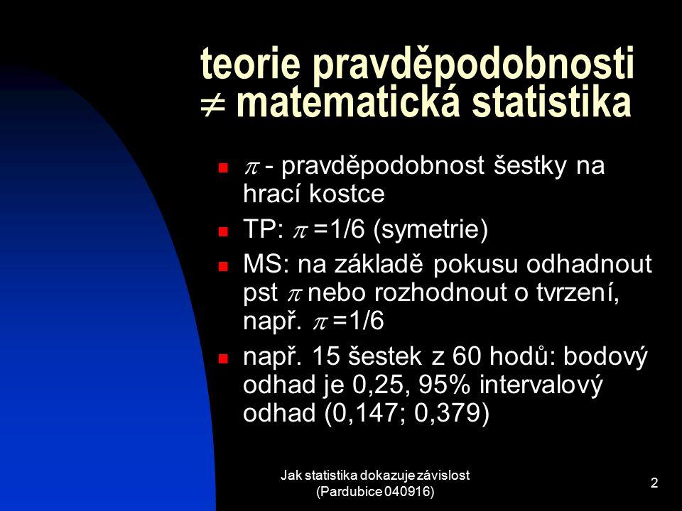 Jak statistika dokazuje závislost (Pardubice 040916) 2 teorie pravděpodobnosti  matematická statistika  - pravděpodobnost šestky na hrací kostce TP:  =1/6 (symetrie) MS: na základě pokusu odhadnout pst  nebo rozhodnout o tvrzení, např.